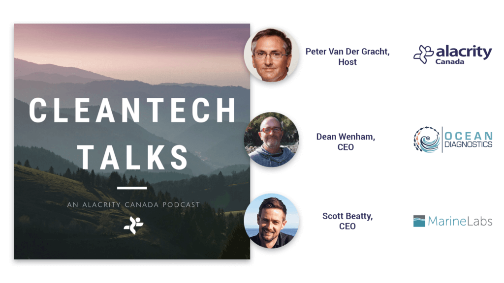"""A natural landscape in a square image reads """"Cleantech Talks, an Alacrity Canada podcast"""" and features three photos of the host and guests in this episode."""